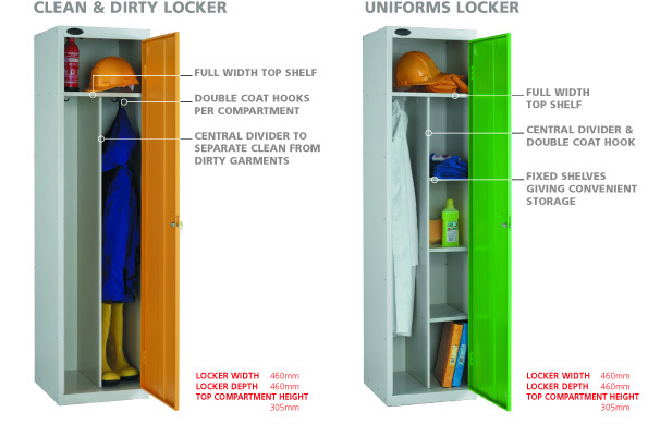 Clean and Dirty Lockers, Uniform Lockers